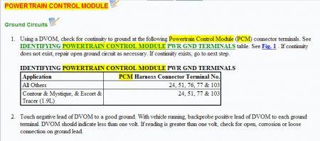 http://www.2carpros.com/forum/automotive_pictures/62217_PCM_Testinga_1.jpg