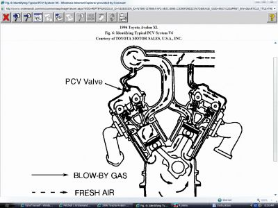 Pcv on Toyota 1mzfe Engine Diagram