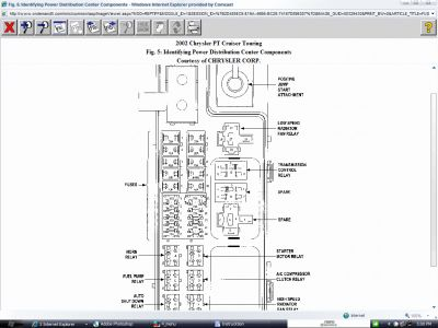 62217_PDC_1 2002 chrysler pt cruiser fuses electrical problem 2002 chrysler 2002 chrysler pt cruiser fuse box diagram at bayanpartner.co