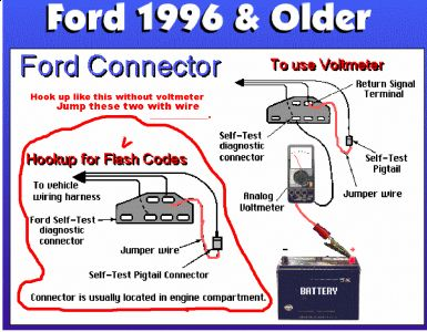 1994 ford ranger check engine light on koeo mil on start. Black Bedroom Furniture Sets. Home Design Ideas