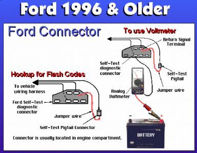 Pre Ford on 1993 Lincoln Town Car Wiring Diagram