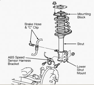 1990 chevy k5 blazer wiring diagram with Wiring Diagram For A 88 Bronco 4x4 on Wiring Diagram For A 88 Bronco 4x4 furthermore T18115928 Axle diagram further K5 Blazer Engine likewise 91 S10 Blazer Fuel Relay moreover Bl img gm012.