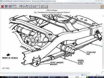 62217_RearSusp_1 1996 ford ranger frozen suspension? suspension problem 1996 ford