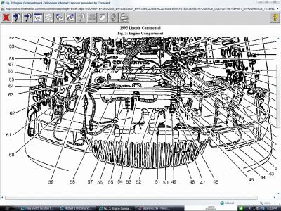 1999 lincoln continental engine diagram block and schematic diagrams u2022 rh artbattlesu com