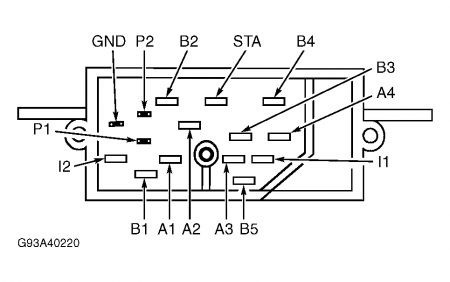 Ford Focus Zx3 Fuse Box together with Ignition Wiring Diagram For Sable moreover T13086683 Location 1997 ford tarus ac relay moreover 2003 Ford Ranger Fuse Box Diagram furthermore  on fuse box diagram 2002 ford taurus ses