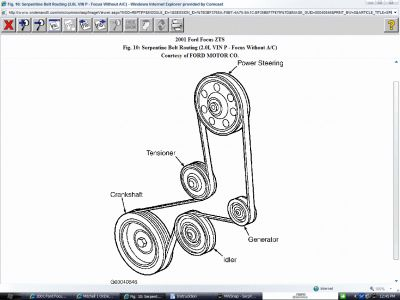 2003 Ford Focus Belt Diagram Wiring Diagram