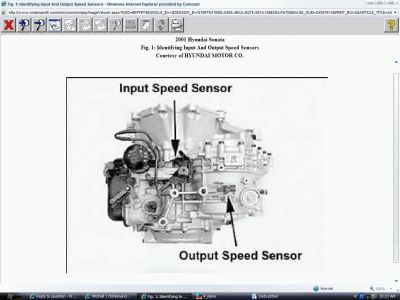 http://www.2carpros.com/forum/automotive_pictures/62217_Speed_sensors24_1.jpg