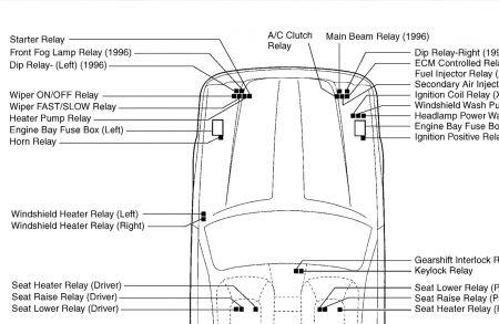 62217_Starter_relay_1 Xj Wiring Diagram on xjs wiring diagram, jaguar wiring diagram, 260z wiring diagram, model wiring diagram, grand wagoneer wiring diagram, x300 wiring diagram, rx300 wiring diagram, mustang wiring diagram, vdp wiring diagram,