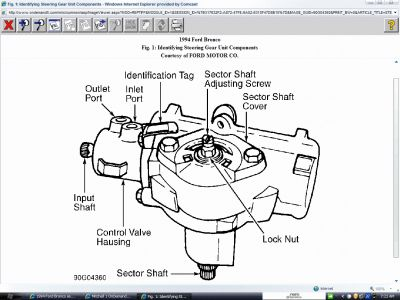 http://www.2carpros.com/forum/automotive_pictures/62217_Steering_Box_1.jpg