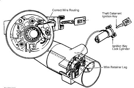 Starter Wiring Diagram 1994 Cadillac Deville on 1993 jeep wrangler steering column schematic