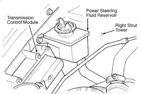 Wiring Diagram For 1995 Chevrolet Camaro