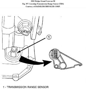 Dodge Caravan Neutral Safety Switch Wiring - Wiring Diagram Expert on