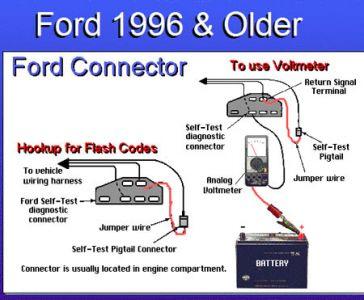 http://www 2carpros com/forum/automotive_pictures/62217_test_connector_pre96_2