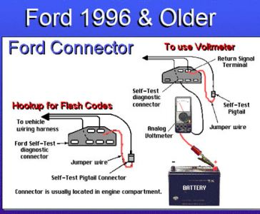 62217_Test_Connector_Pre96_24 1993 ford tempo engine diagram 1993 ford tempo fuel gauge wiring tempo fuel gauge wiring diagram at panicattacktreatment.co