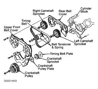 https://www.2carpros.com/forum/automotive_pictures/62217_Timing_Belta_1.jpg