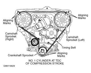 https://www.2carpros.com/forum/automotive_pictures/62217_Timing_Marks_1.jpg