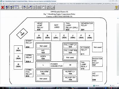 2000 Hyundai Fuse Box Schematic Wiring Diagram