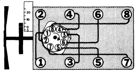 Firing Order I Need To Know The Firing Order For The Distributor