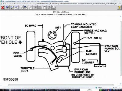 1996 Chevy Blazer Vacumn Hose Diagram: Other Category ...
