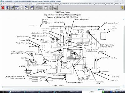 90 honda accord wiring diagram honda accord wiring diagram pdf 89 nissan pickup vacuum line diagram 89 free engine