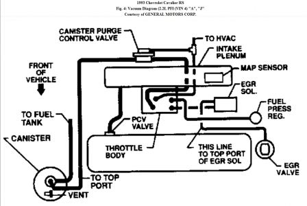 93 Cavalier Fuse Diagram - Wiring Diagram Perfomance on