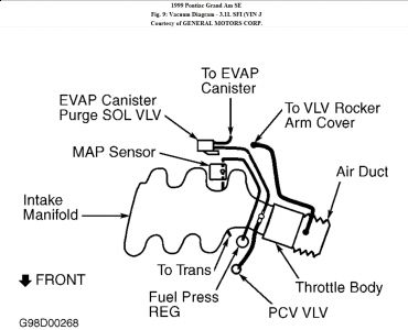 http://www.2carpros.com/forum/automotive_pictures/62217_Vac_Diagram_31_34_1.jpg