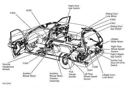 96 windstar fuse diagram wiring diagram data.