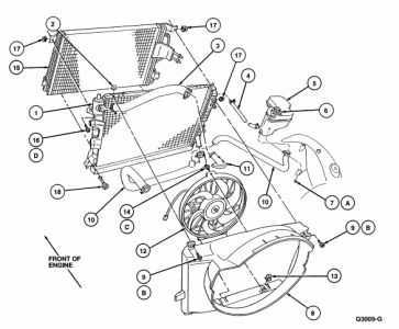 1997 lincoln town car 97 lincoln looking for hose diagrams cooling system walter c avrea the owner of patents 3 601 181 and re 27 965 has granted ford motor company rights respect to cooling systems