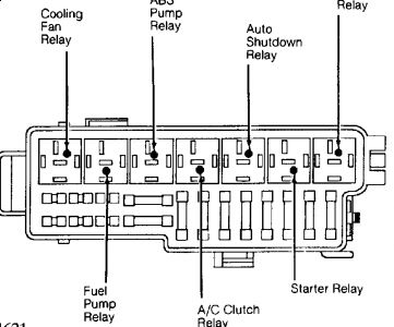 62217_asd_1 1993 jeep cherokee 93 jeep grand cherokee security sys 1994 Jeep Grand Cherokee Fuse Box Diagram at webbmarketing.co