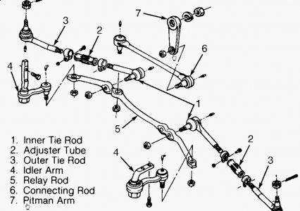 Chevrolet Astro 1995 Chevy Astro Pitman Arm on dodge 2500 front suspension diagram
