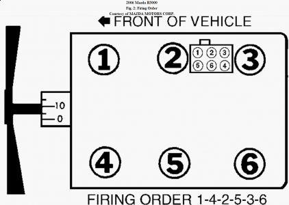 Mazda B3000 2006 Mazda B3000 Spark Plug Wire Configuration on wiring diagram for 7 way plug