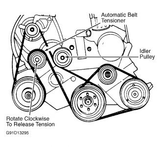 1995 dodge caravan sepentine belt  engine mechanical