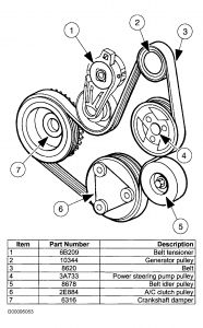 bmw e46 belt routing with Isuzu V6 Engine Alternator on 2000 Bmw 528i Timing Chain Diagram furthermore 2001 Bmw Fuse Box likewise E46 Serpentine Belt Diagram as well T22321628 Issues replacing fan belt besides 1997 Bmw 328i Belt Diagram.