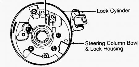 gm steering column wiring diagram 1992 gm wiring diagram Gm Steering Column Wiring Diagram olds steering column wiring diagram further 1997 f 150 power steering diagram as well wiring diagram gm steering column wiring diagram