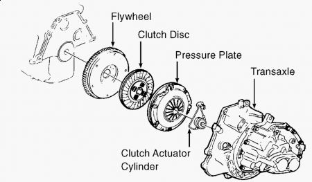 62217_c1_2 1996 chevy cavalier clutch fluid leaking into car at clutch 1996 cavalier fuse box diagram at crackthecode.co