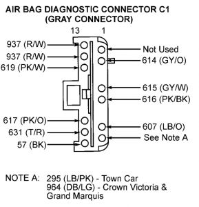 62217_c1_4 1997 lincoln town car airbag light on code 52 Classic Car Wiring Harness at crackthecode.co