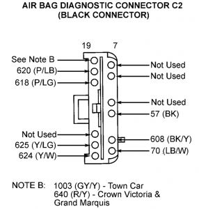 62217_c2_2 1997 lincoln town car airbag light on code 52 Classic Car Wiring Harness at crackthecode.co