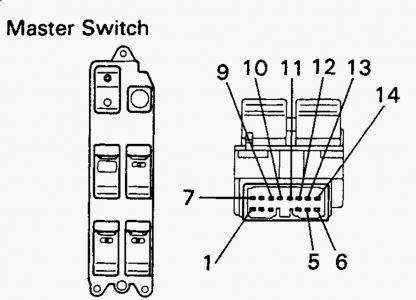 forester  the power window switch  wiring harness
