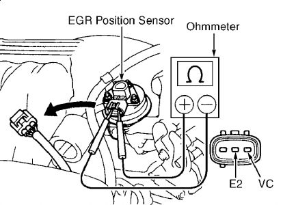 Vacuum Sensor Location 1996 Toyota Ta a on 2002 toyota tacoma wiring diagrams