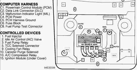 1994 oldsmobile achieva codes 027 035 computer problem 1994