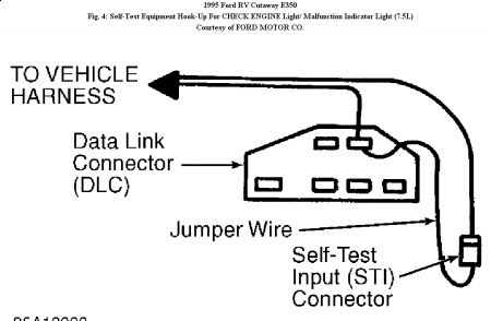 fuse box car purpose with Ford 302 Fuel Injected Engine Diagram on Hyundai Santa Fe Cargo Dimensions additionally 1979 Ford F150 Fuse Box furthermore Amtrak Train Engine Diagram also Electrical Design Interior System further Jaguar S Type Fuse Box Diagram New Member With 9999999999999v 6 Boxes Famous Impression Though D.