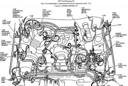 4x4 Explorer Transfer Case Wiring Diagram furthermore 4wnui Horn Relay Located 1988 Ford 150 Xlt Lariet Pickup also RepairGuideContent moreover 97 Jeep Cherokee Fuse Box Diagram together with T16319662 Ford focus body control module. on fuse box 2004 ford expedition located