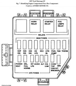 Fuse furthermore Fuse A additionally Mustang Fuse Dash Diagram furthermore Mustang Engine Fuse Box furthermore Ignition System Diagram. on 2004 mustang cobra fuse panel