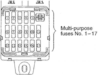 mitsubishi eclipse fuse box electrical problem  could be you have a loose wire at the back of the fuse box at 13 it s a dedicated fuse for the ignition here s the fuse layout for box inside the car