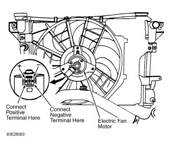 1997 chrysler grand voyager thermo fans engine cooling problem testing cooling fan motor disconnect cooling fan motor harness connector observe correct polarity connect battery voltage to fan motor harness connector