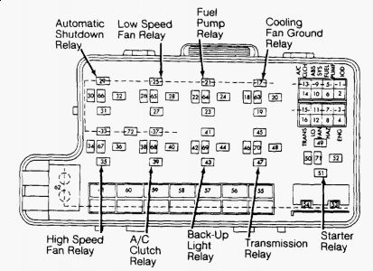 1994 Dodge Caravan Fuse Box Location - Old Fuse Box Diagram For House -  5pin.deco-doe5.decorresine.itWiring Diagram Resource