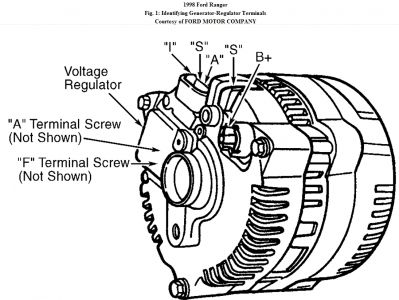 Ford Ranger 1998 Ford Ranger Charging System 2 on generator regulator wiring diagram