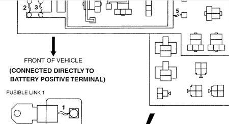 fuse box diagram four cylinder two wheel drive manual. Black Bedroom Furniture Sets. Home Design Ideas
