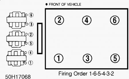 Fo on 1993 Chevy 4 3 Firing Order