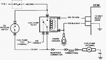 1989 Chevy 1500 Fuel Pump Wiring Diagram - Wiring Diagram AME on